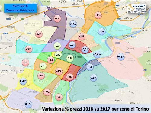 Fiaip: A Torino 13.500 immobili venduti nel 2018